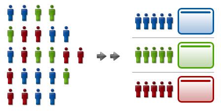 user-segmentation